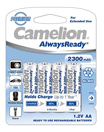 nic_always-ready_camelion